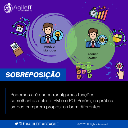 dilema-product-owner-sobreposicao